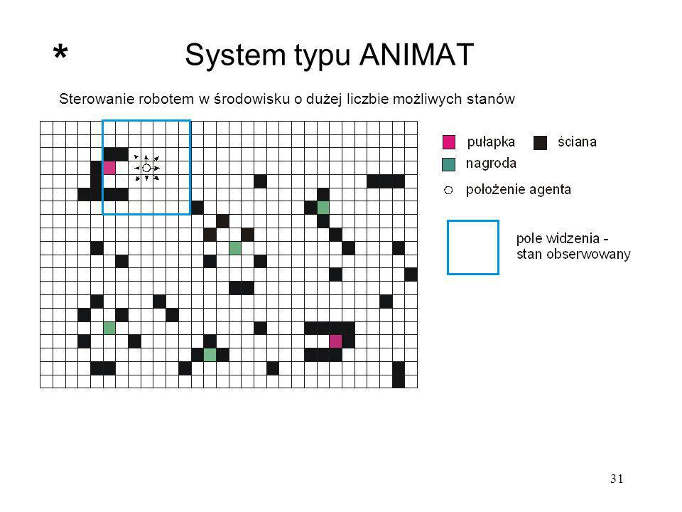 System typu ANIMAT * Sterowanie robotem w środowisku o dużej liczbie możliwych stanów