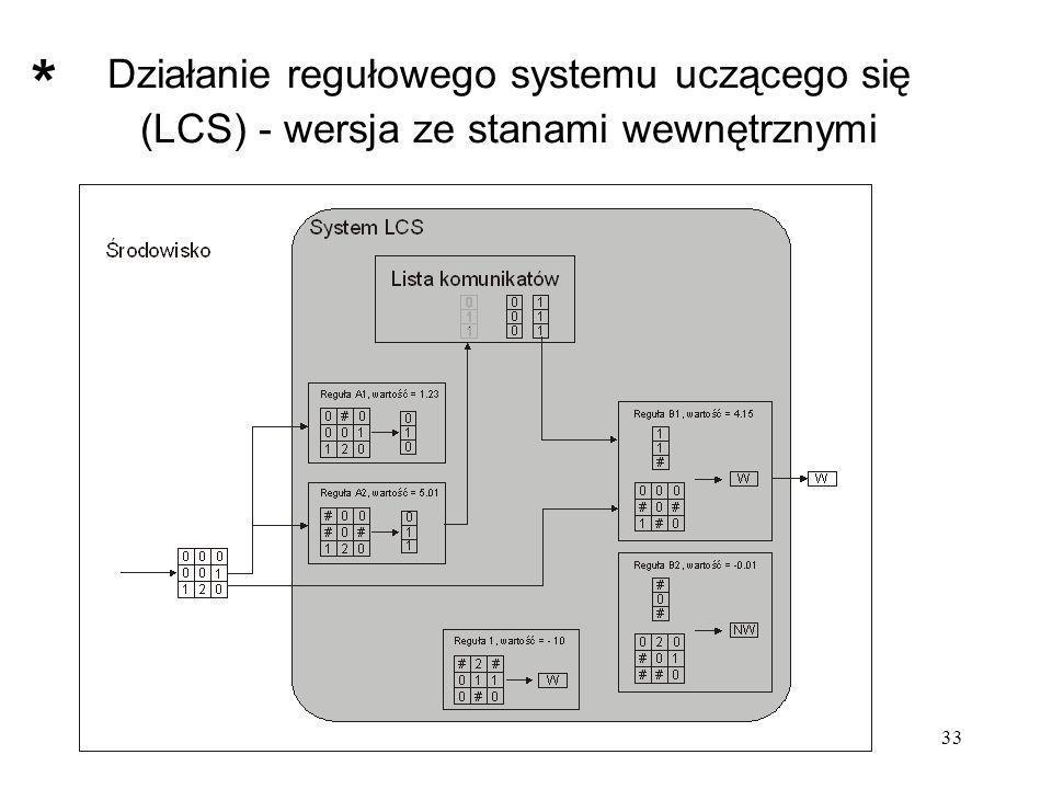 * Działanie regułowego systemu uczącego się (LCS) - wersja ze stanami wewnętrznymi