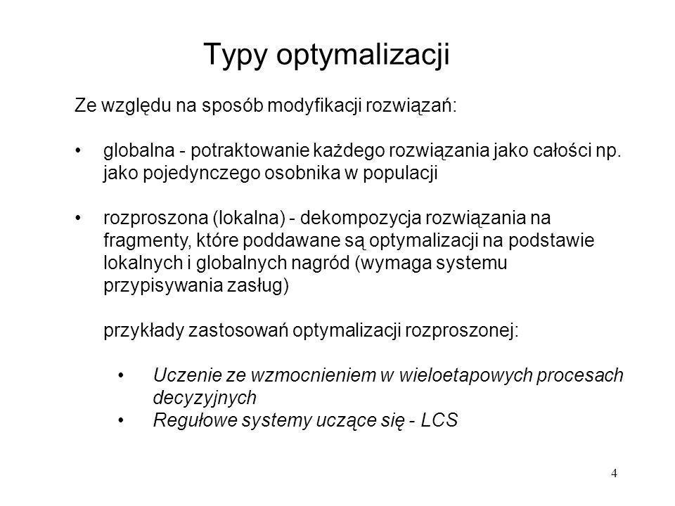 Typy optymalizacji Ze względu na sposób modyfikacji rozwiązań: