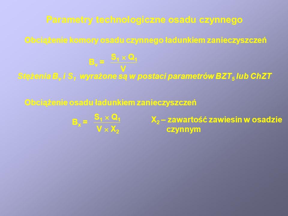 Parametry technologiczne osadu czynnego
