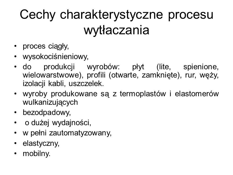 Cechy charakterystyczne procesu wytłaczania