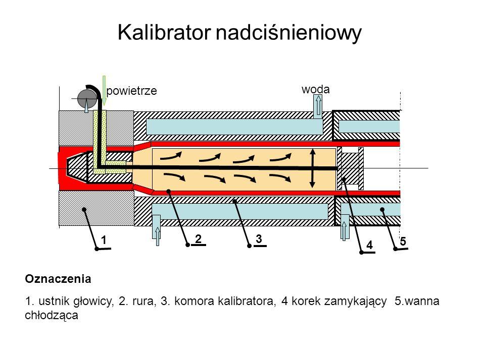 Kalibrator nadciśnieniowy