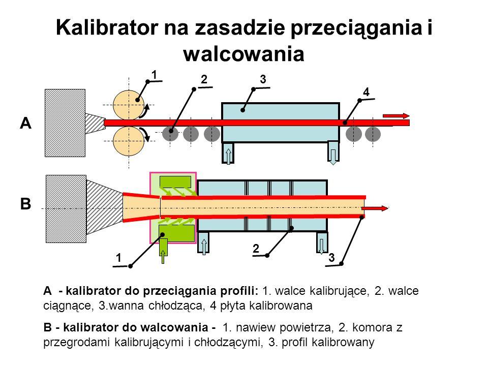 Kalibrator na zasadzie przeciągania i walcowania