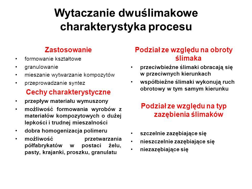 Wytaczanie dwuślimakowe charakterystyka procesu