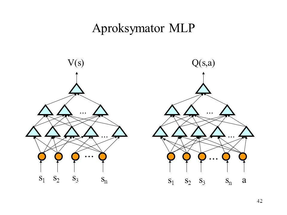 Aproksymator MLP ... s1 s2 s3 sn V(s) ... Q(s,a) s1 s2 s3 sn a