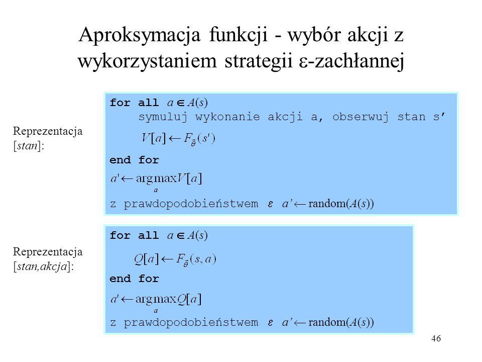 Aproksymacja funkcji - wybór akcji z wykorzystaniem strategii -zachłannej