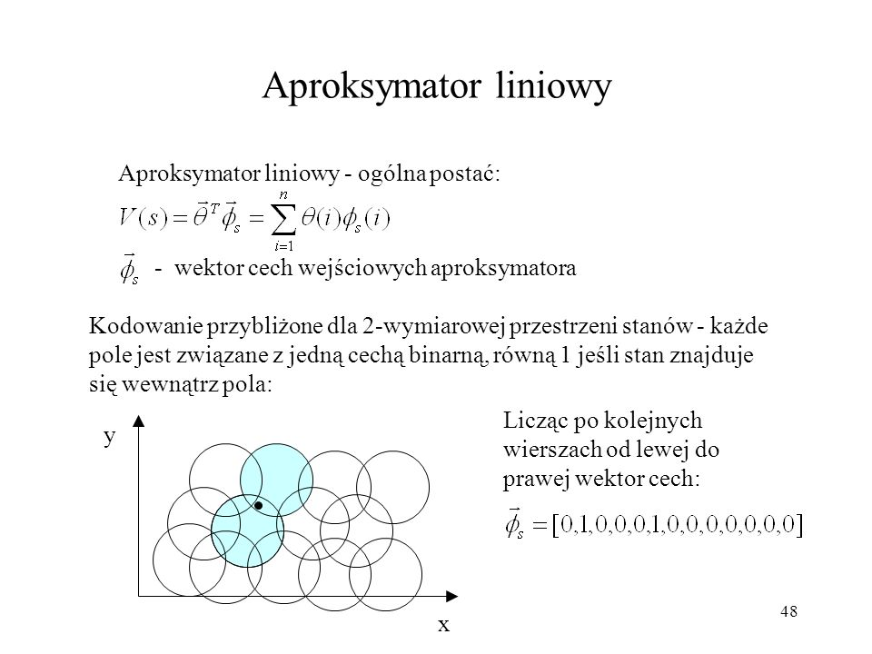 Aproksymator liniowy Aproksymator liniowy - ogólna postać: