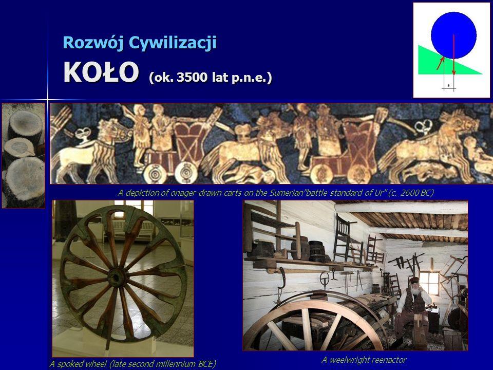 Rozwój Cywilizacji KOŁO (ok. 3500 lat p.n.e.)