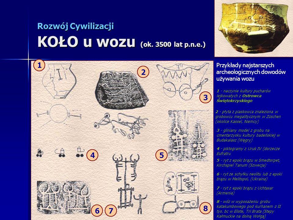 Rozwój Cywilizacji KOŁO u wozu (ok. 3500 lat p.n.e.)