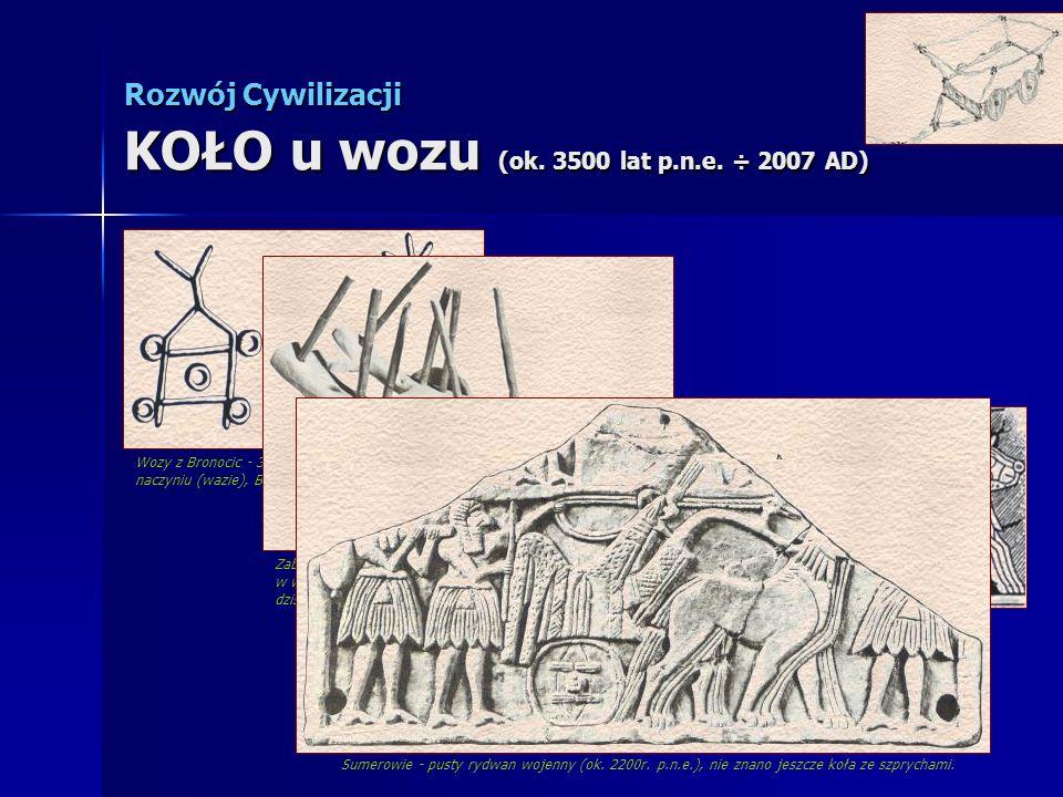 Rozwój Cywilizacji KOŁO u wozu (ok. 3500 lat p.n.e. ÷ 2007 AD)