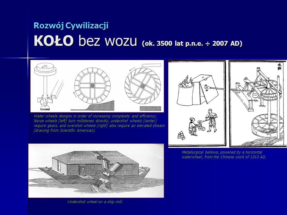 Rozwój Cywilizacji KOŁO bez wozu (ok. 3500 lat p.n.e. ÷ 2007 AD)