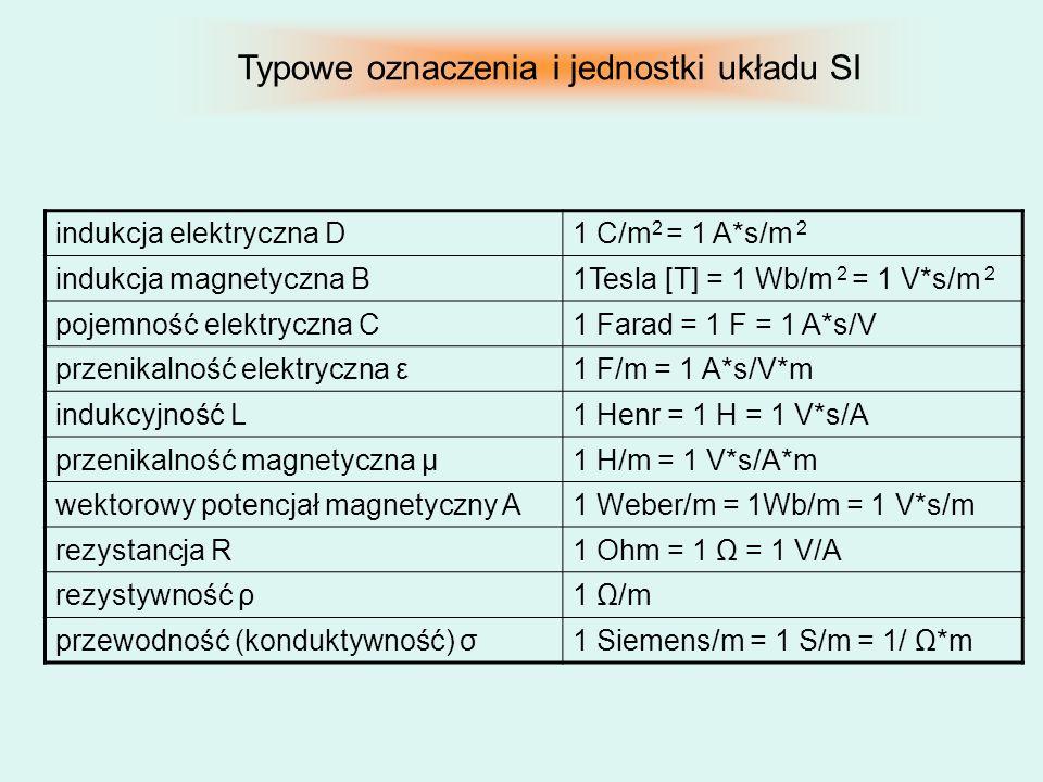 Typowe oznaczenia i jednostki układu SI