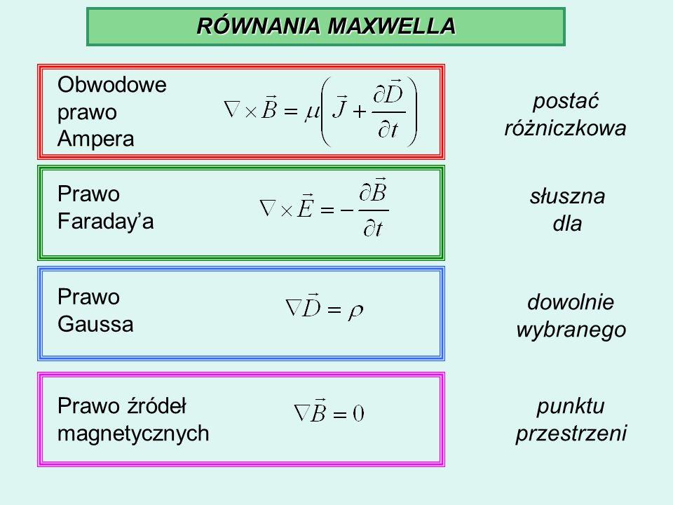 RÓWNANIA MAXWELLA Obwodowe prawo Ampera. postać różniczkowa. Prawo Faraday'a. słuszna dla. Prawo Gaussa.