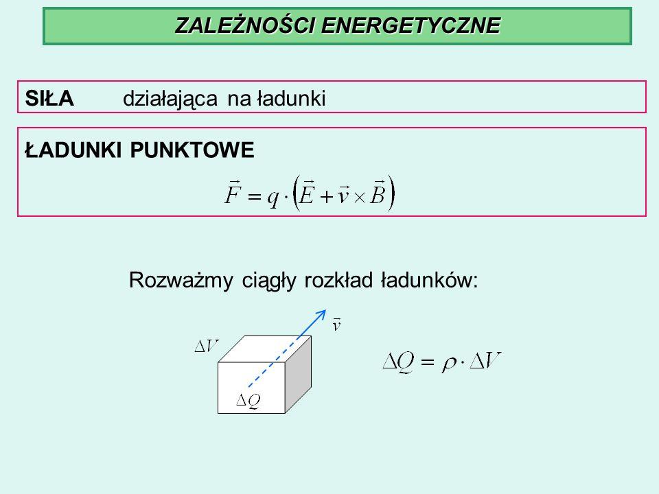 ZALEŻNOŚCI ENERGETYCZNE