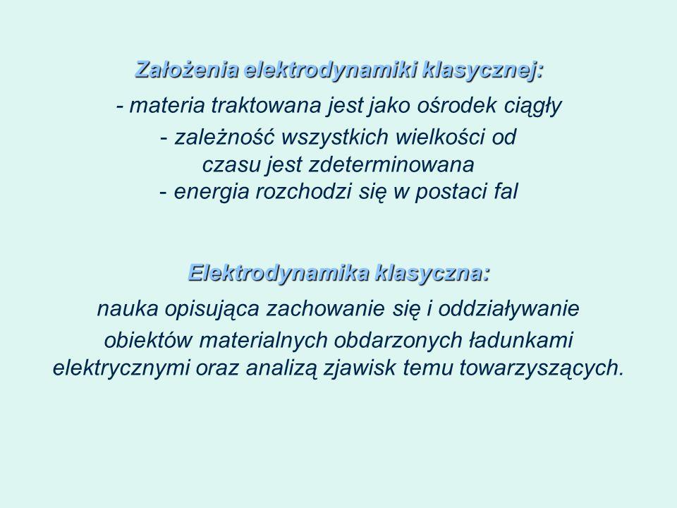 Założenia elektrodynamiki klasycznej: Elektrodynamika klasyczna: