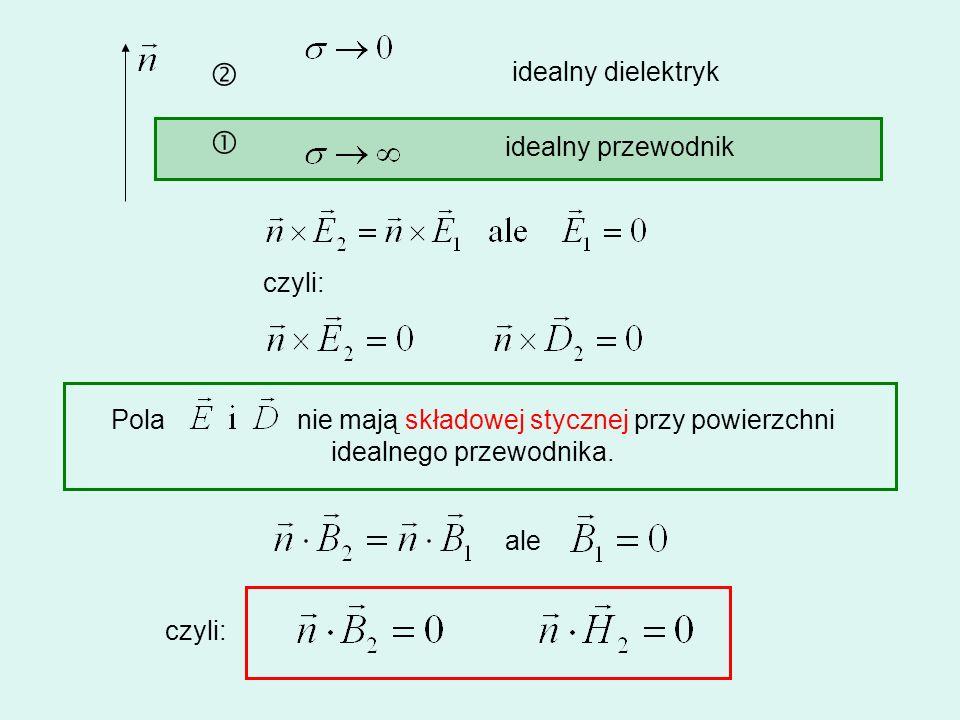   idealny dielektryk idealny przewodnik czyli: