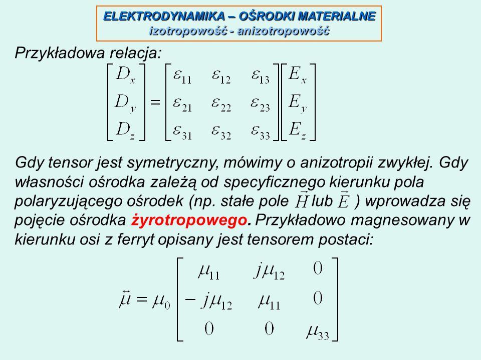 ELEKTRODYNAMIKA – OŚRODKI MATERIALNE izotropowość - anizotropowość