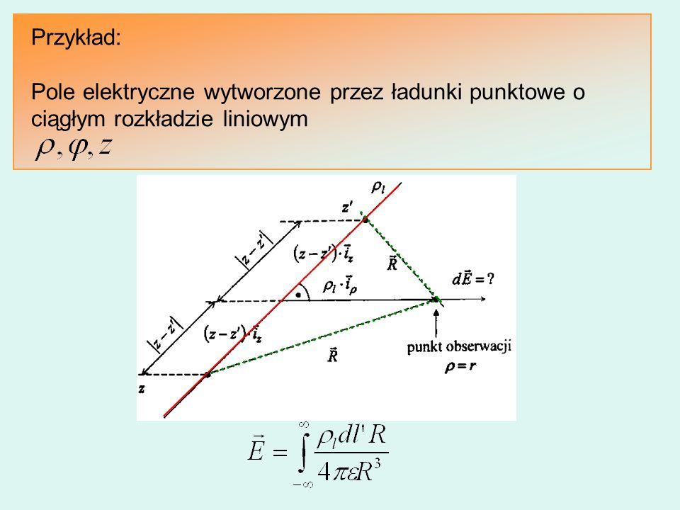 Przykład: Pole elektryczne wytworzone przez ładunki punktowe o ciągłym rozkładzie liniowym