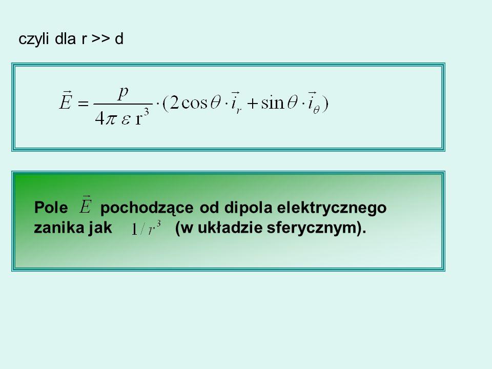 czyli dla r >> d Pole pochodzące od dipola elektrycznego zanika jak (w układzie sferycznym).