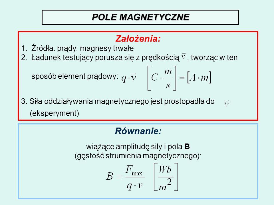 POLE MAGNETYCZNE Założenia: Równanie: