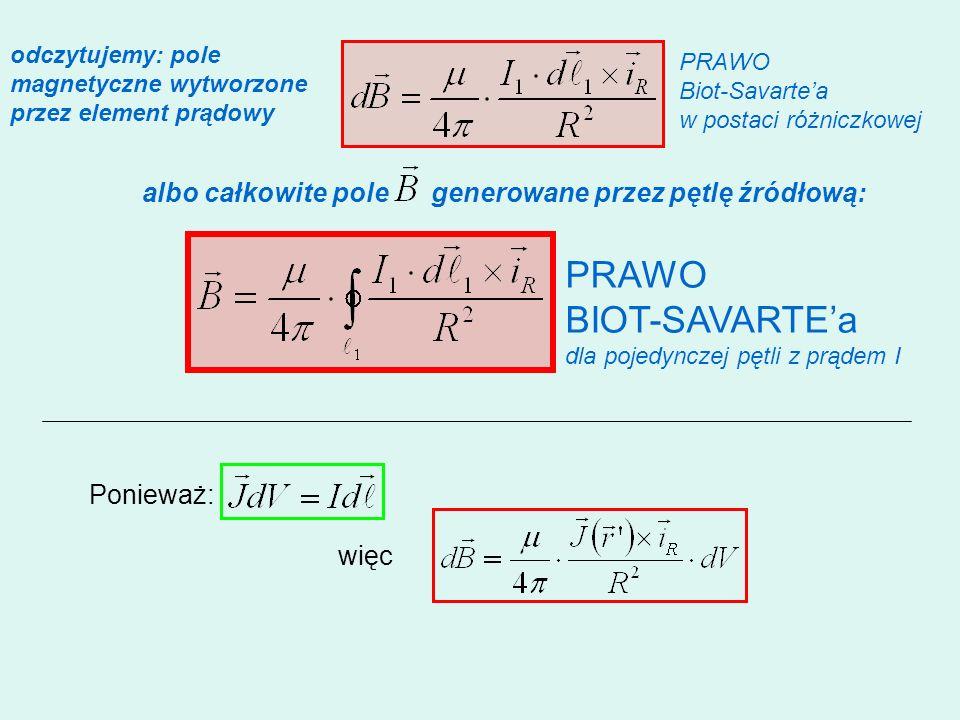odczytujemy: pole magnetyczne wytworzone. przez element prądowy. PRAWO. Biot-Savarte'a. w postaci różniczkowej.