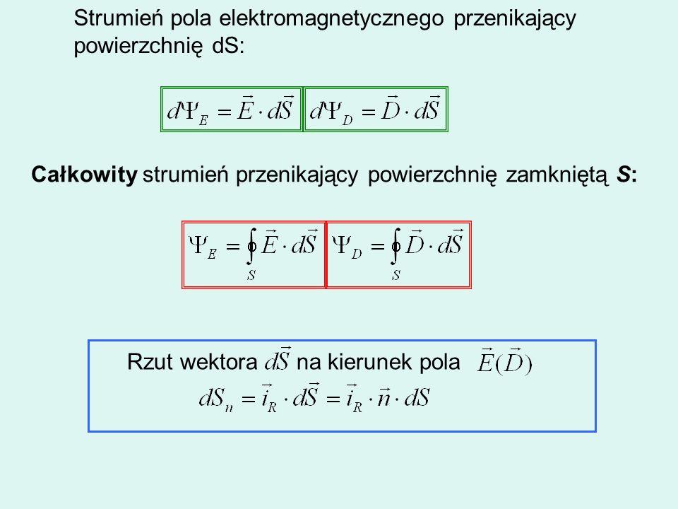 Strumień pola elektromagnetycznego przenikający powierzchnię dS:
