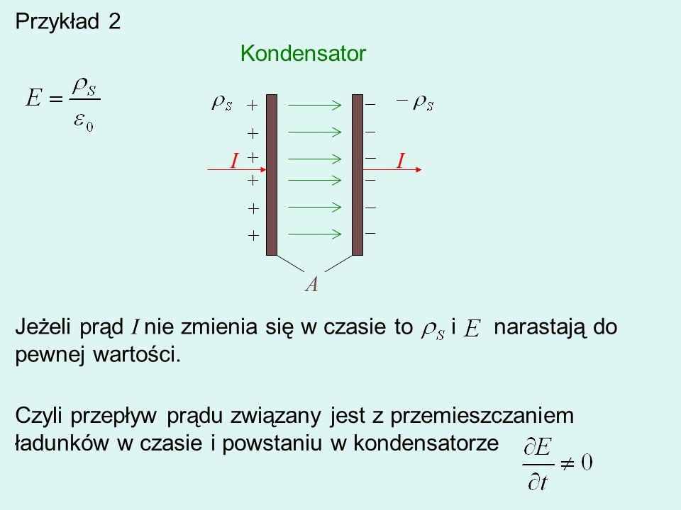 Przykład 2 Kondensator. I. A. Jeżeli prąd I nie zmienia się w czasie to i narastają do pewnej wartości.