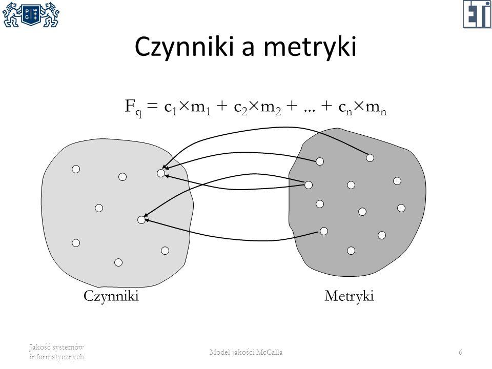 Czynniki a metryki Fq = c1×m1 + c2×m2 + ... + cn×mn Czynniki Metryki