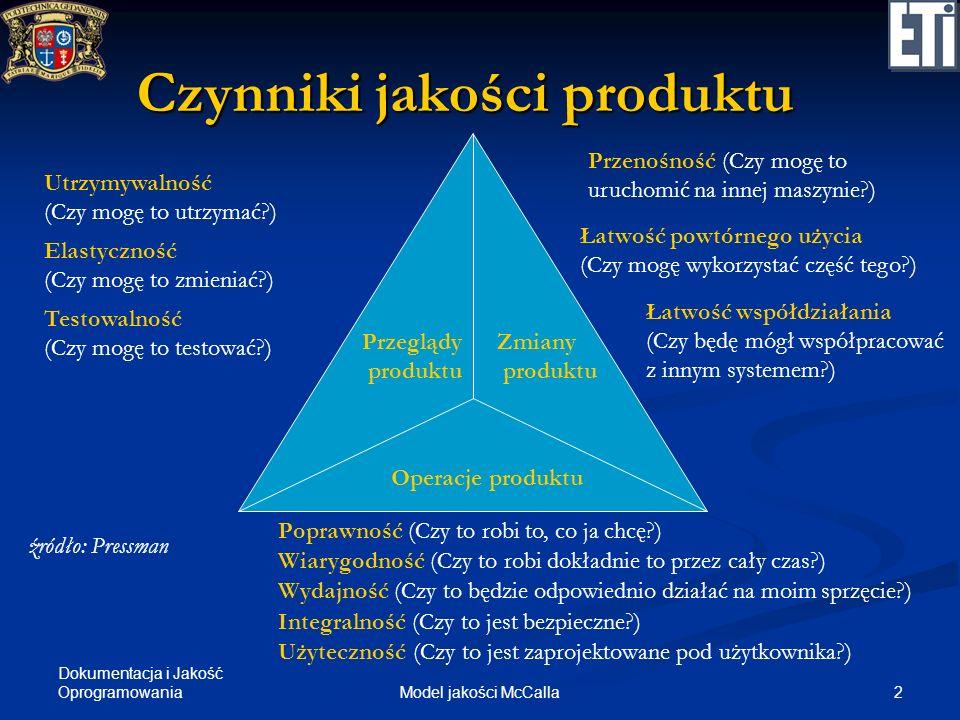 Czynniki jakości produktu