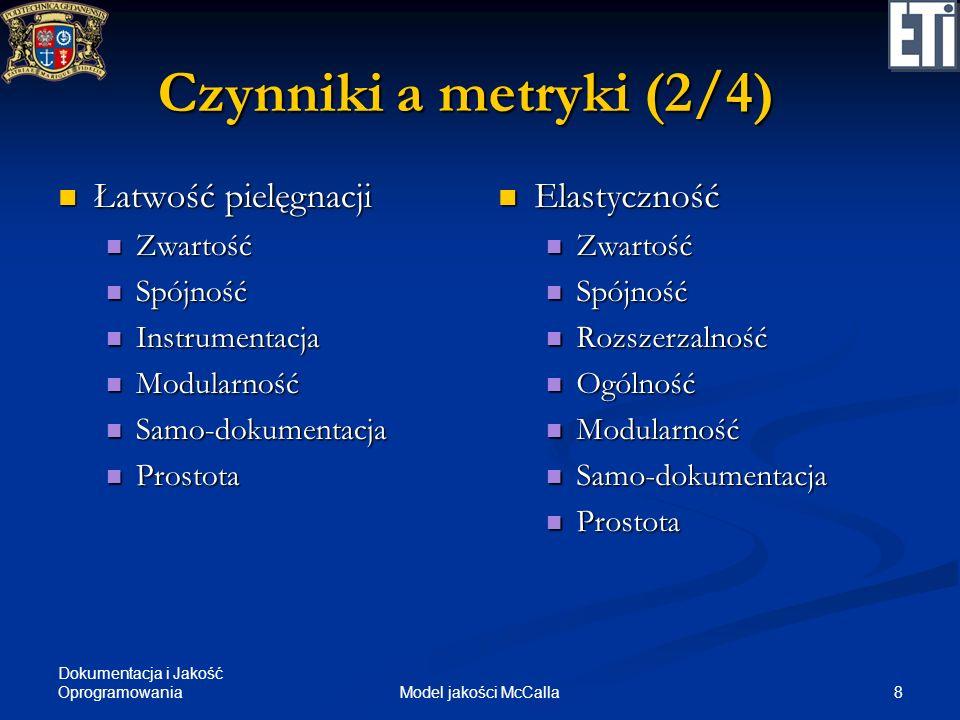 Czynniki a metryki (2/4) Łatwość pielęgnacji Elastyczność Zwartość