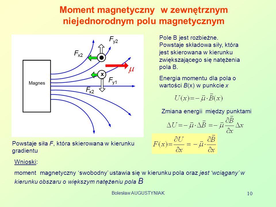Moment magnetyczny w zewnętrznym niejednorodnym polu magnetycznym