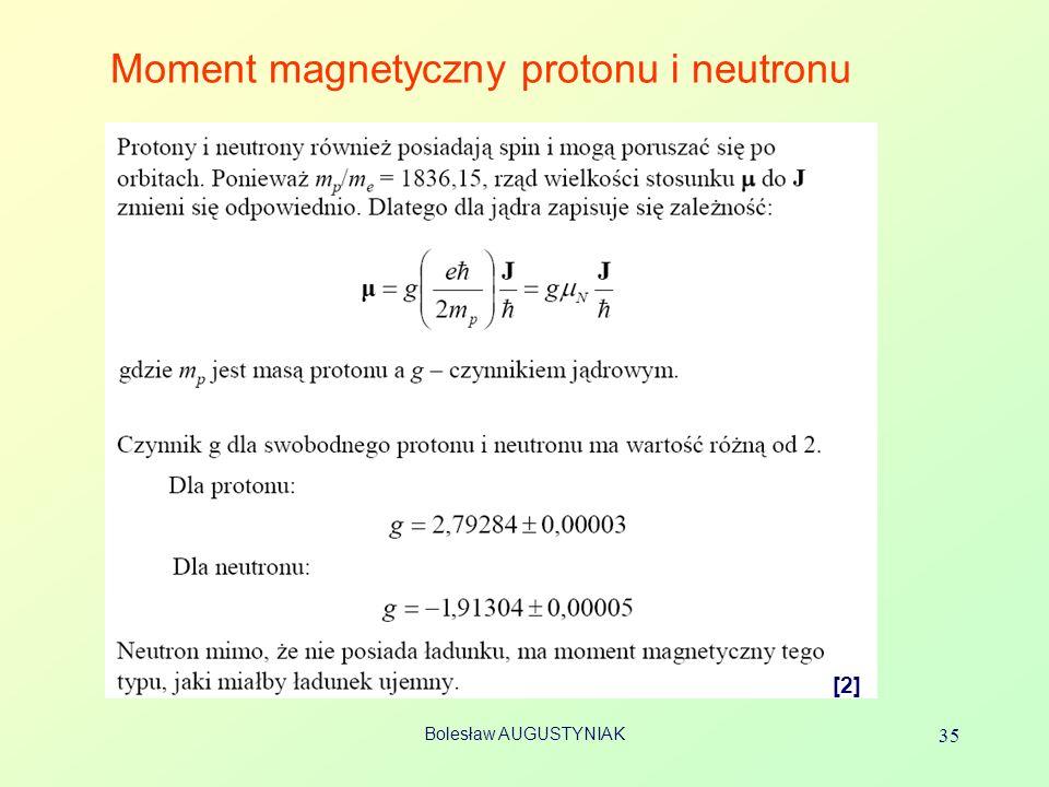 Moment magnetyczny protonu i neutronu