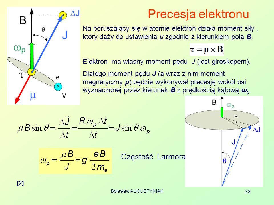 Precesja elektronu Częstość Larmora