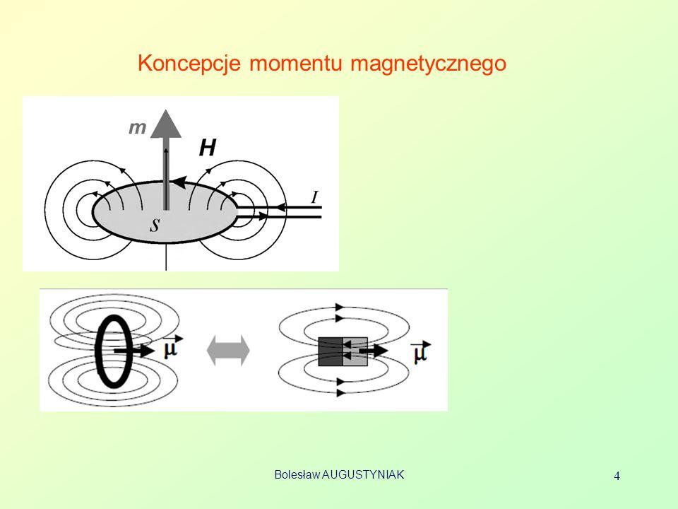 Koncepcje momentu magnetycznego