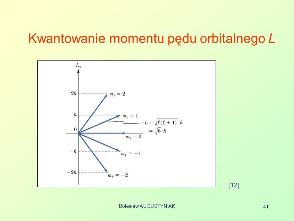 Kwantowanie momentu pędu orbitalnego L