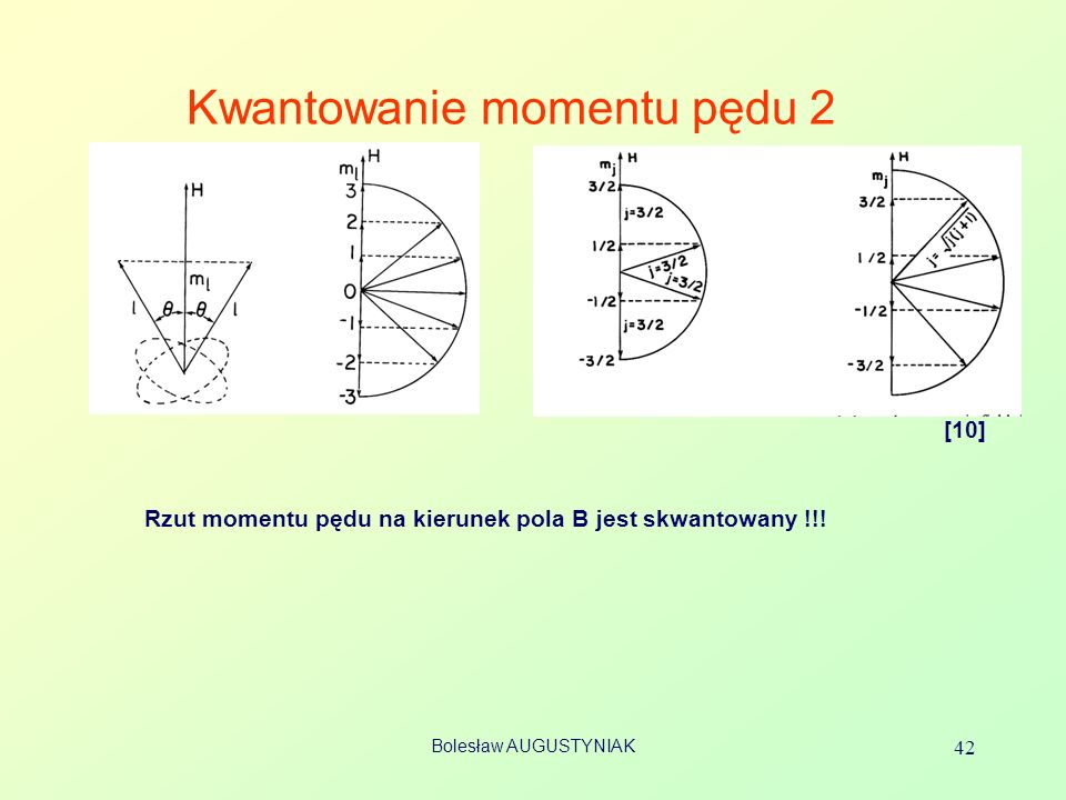 Kwantowanie momentu pędu 2