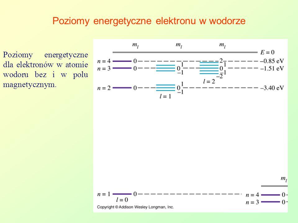 Poziomy energetyczne elektronu w wodorze