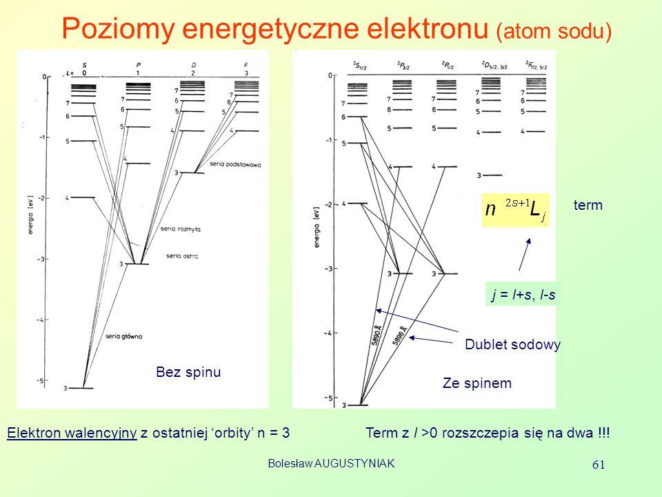 Poziomy energetyczne elektronu (atom sodu)