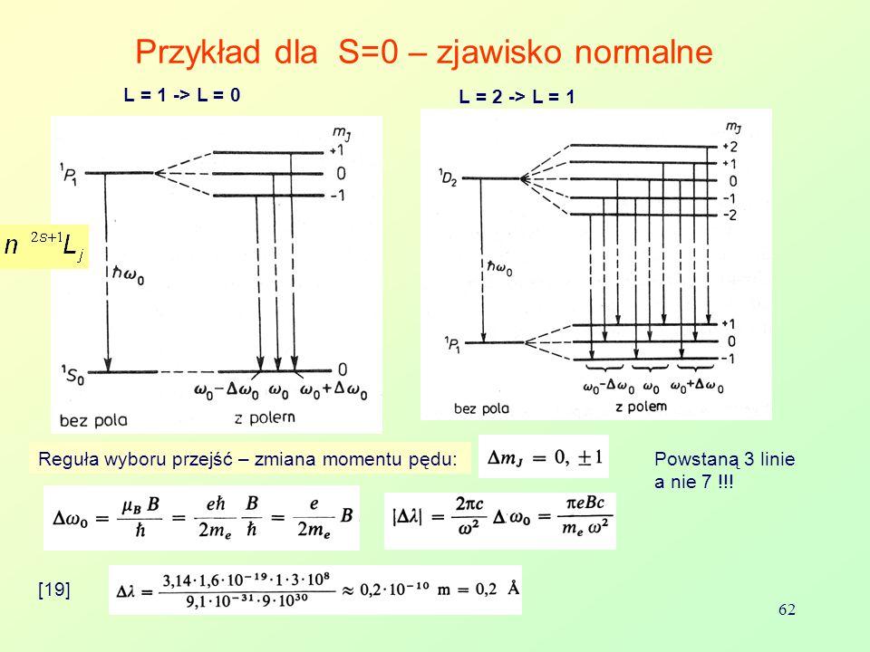 Przykład dla S=0 – zjawisko normalne
