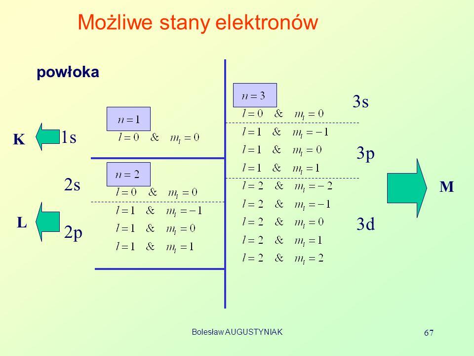 Możliwe stany elektronów