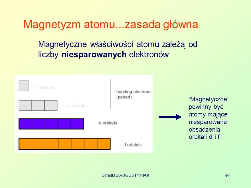Magnetyzm atomu...zasada główna