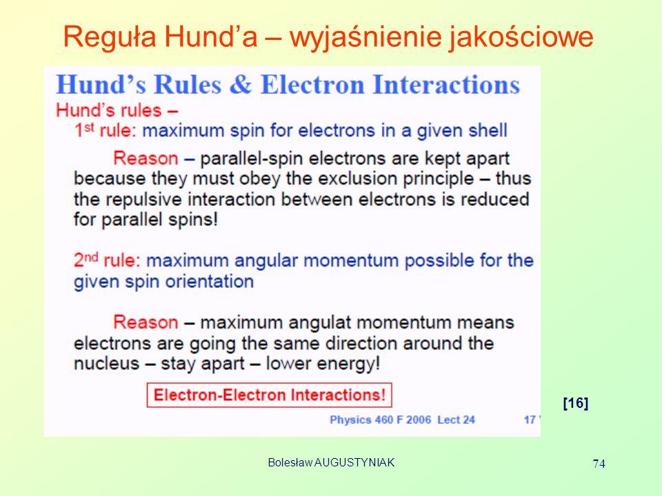 Reguła Hund'a – wyjaśnienie jakościowe
