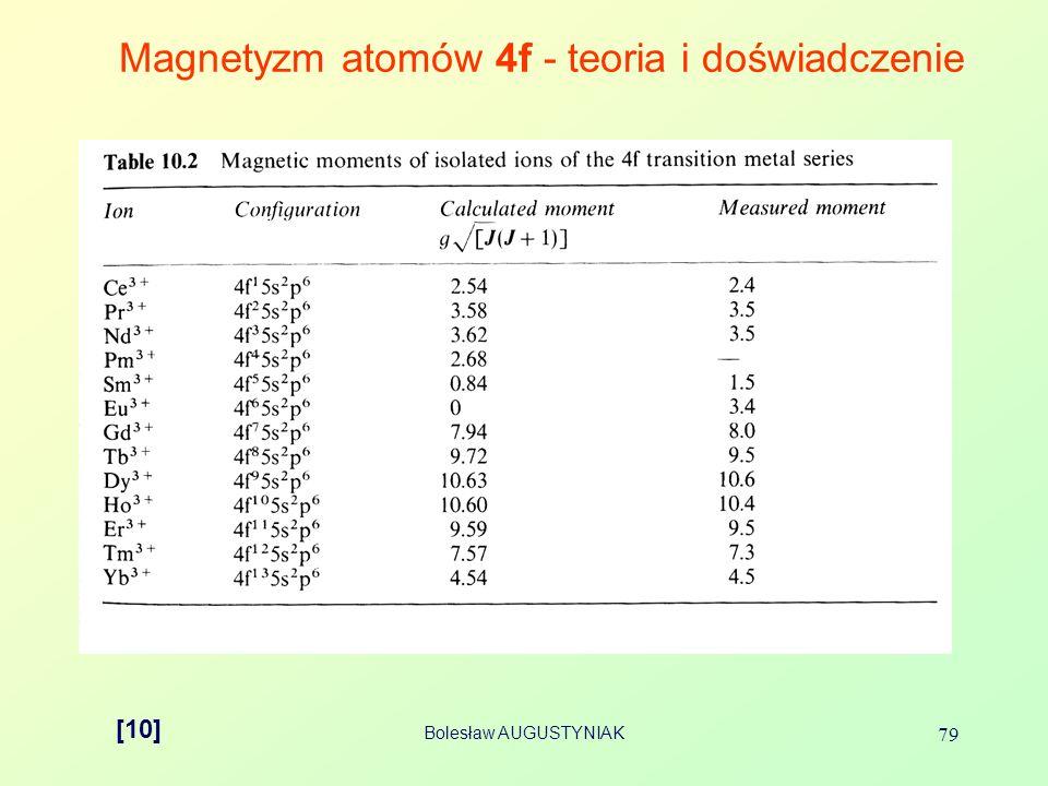 Magnetyzm atomów 4f - teoria i doświadczenie