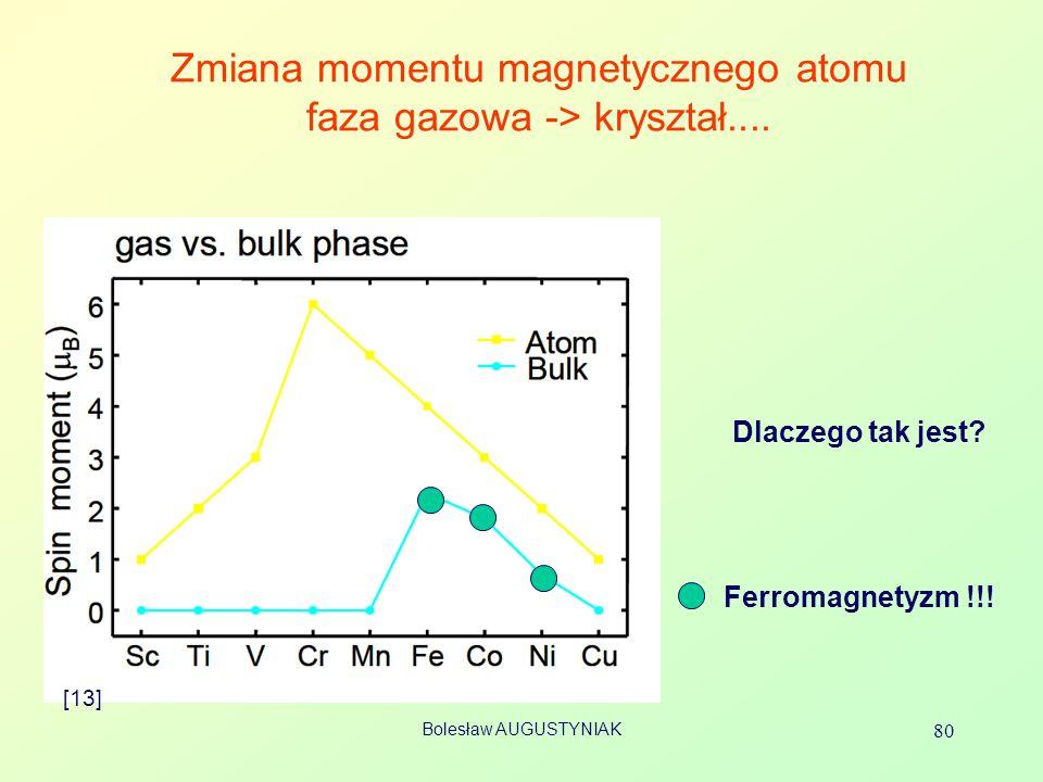 Zmiana momentu magnetycznego atomu faza gazowa -> kryształ....