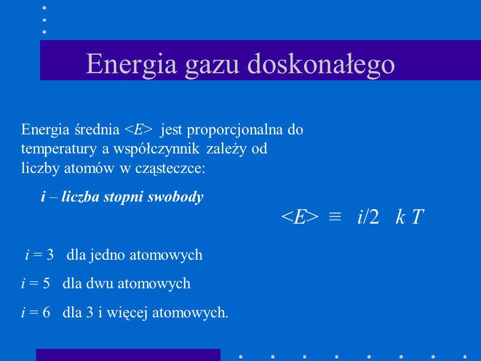 Energia gazu doskonałego