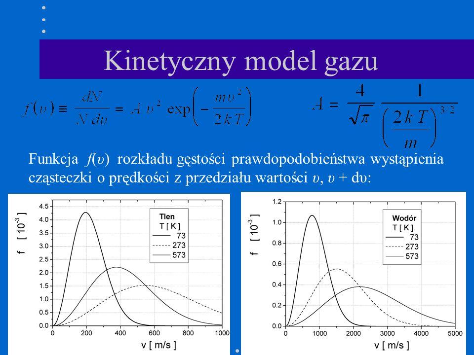 Kinetyczny model gazu Funkcja f(υ) rozkładu gęstości prawdopodobieństwa wystąpienia cząsteczki o prędkości z przedziału wartości υ, υ + dυ: