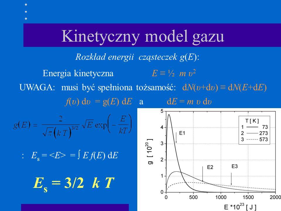 Kinetyczny model gazu Es = 3/2 k T Rozkład energii cząsteczek g(E):
