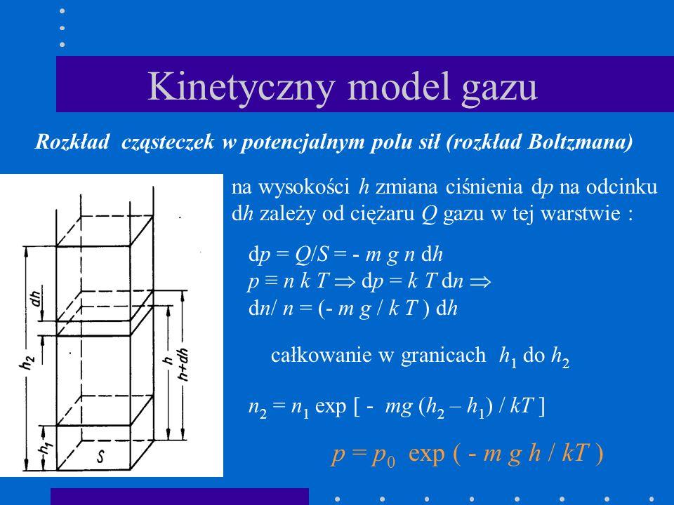 Kinetyczny model gazu p = p0 exp ( - m g h / kT )
