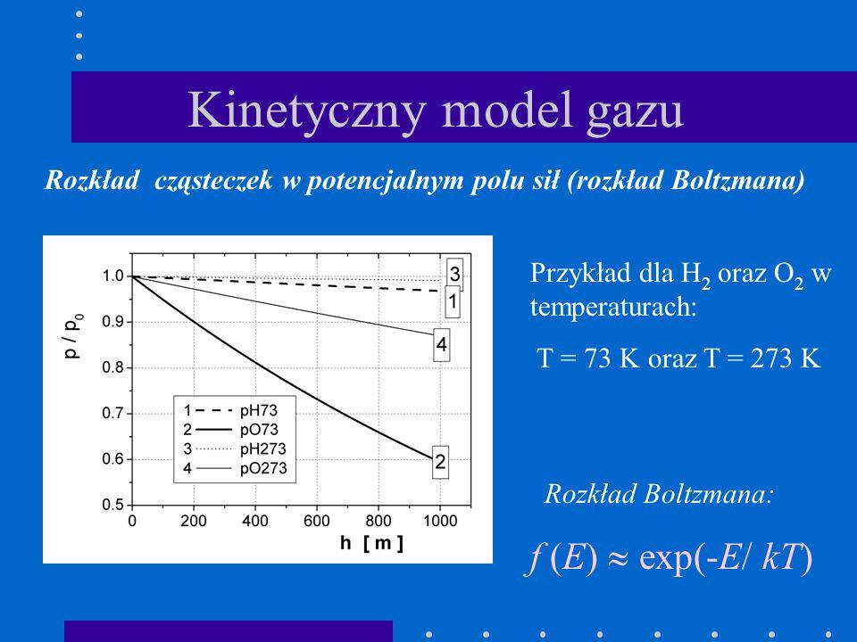 Kinetyczny model gazu f (E)  exp(-E/ kT)