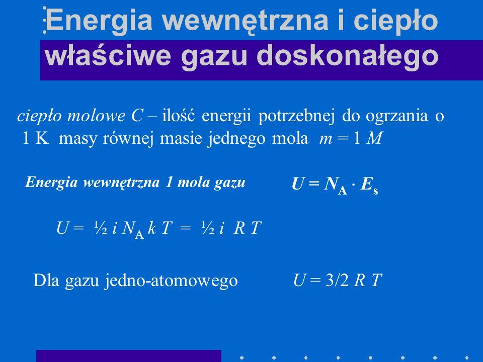 Energia wewnętrzna i ciepło właściwe gazu doskonałego